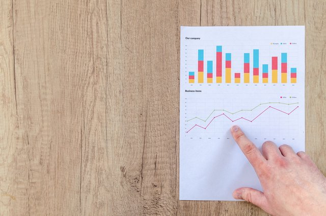 6 Wege, um Employer Branding zu messen